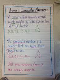 Prime Composite Anchor Chart Primes Vs Composite Anchor Chart Math Anchor Charts Math