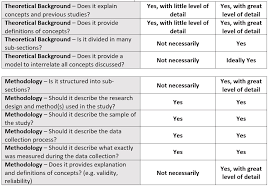 how to write a essay for high school english essay friendship also  business studies essays hope it is now clear how a research paper and a thesis differ business studies essays also simple essays for high school students
