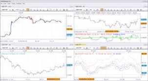 Marketscope Charts Marketscope Fxcodebasewiki