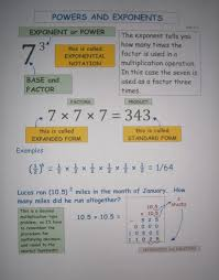 expressions and equations s academic voary