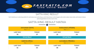 If You Want To Get Any Type Of Satta King Up Result Online