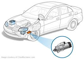 starter replacement cost repairpal estimate how much are fuses for a house at Fuse Box Replacement Cost Car