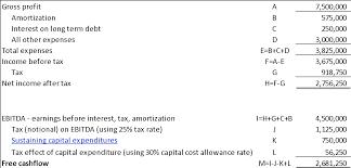 free cash flows example 4 10 free cashflow maarschalk valuations inc