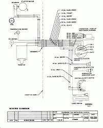 ignition switch wiring diagram chevy onlineedmeds03 com 55 chevy ignition switch wiring diagram at 55 Chevy Wiring Diagram