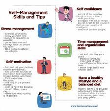 List Of Skills For Employment Self Management Skills Infographic Self Esteem Worksheets