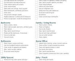 Professional Schedule Template Refrigerator Cleaning Schedule Template Professional House