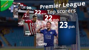 Premier League golden boot 2020/21: Who do you think will finish top scorer?  - Mirror Online