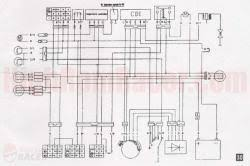 loncin 110cc wiring diagram loncin image wiring coolster 110cc wiring diagram the wiring on loncin 110cc wiring diagram
