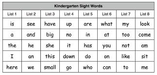 Sight Words Kindergarten Lessons Tes Teach