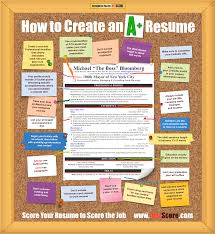 Follow These Steps To Create A Powerful Resume Livejobs All The
