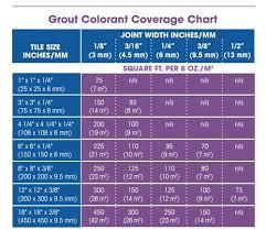 Aqua Mix Grout Colorant Laticrete Colors Case Quantity Of 4