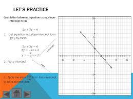 12 to graph using slope intercept form rise run