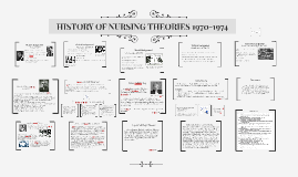 nursing theories history of nursing theories 1970 1974 by irina mia on prezi