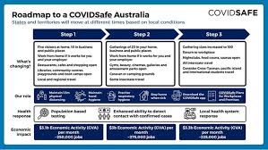Skip to sections navigation skip to content skip to footer. Find Out The Latest News On Covid Restrictions In Melbourne Urban List Melbourne