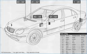 2001 mercedes benz e320 fuse box data wiring diagrams \u2022 mercedes benz fuse box location 2001 mercedes benz e320 fuse box images gallery
