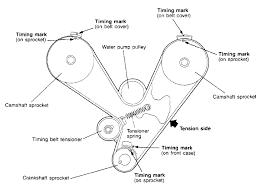mitsubishi pajero engine diagram mitsubishi image pajero v6 engine diagram jodebal com on mitsubishi pajero engine diagram