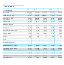 011 Template Ideas Projected Income Statement Templatelab