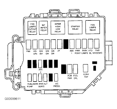 similiar 03 mustang fuse box diagram keywords 2001 ford mustang fuse box diagram