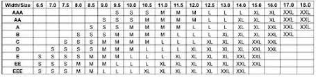 Allen Edmonds Width Size Chart How Does Allen Edmonds Shoe Tree Sizing Work Quora