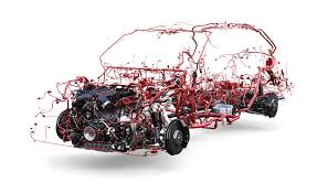 automotive wiring harness market demands into light vehicles and automotive wiring harness sets automotive wiring harness market demands into light vehicles and heavy vehicles industry analysis, size, share, growth, trends tech you n me