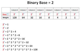 2trading Binary Converter Base