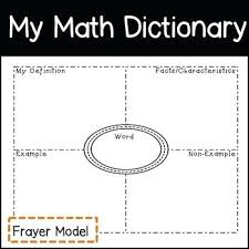 Frayer Model Editable Template Free My Math Dictionary A Z Pages And Model Template The