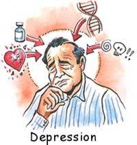 Image result for Coping With Depression and Anxiety From Heart Failure