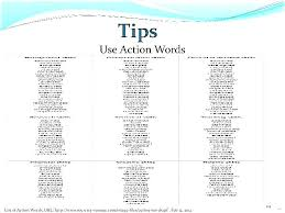 Action Words For Resume Buzz Words For Resumes Verbs Resume Action Magnificent Action Words To Use In Resume