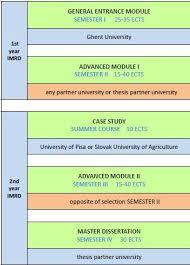 rural development rural sociology wageningen university imrd programme