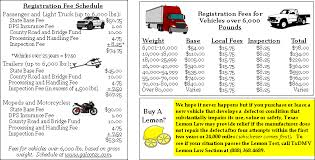 pages motorvehicleinformation