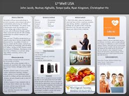 But you can still create a strong, successful agency without draining your bank account and sending out hundreds of postcards (that never seem to get you any business!) The Online Scientist How To Design A Poster Presentation So Your Research Stands Out