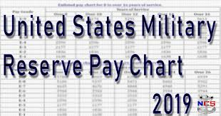 Military Reserve Pay Chart 2017 2019 Guard Reserve Pay Chart