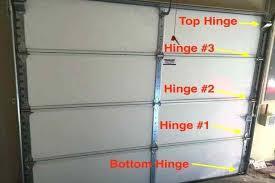 parts of a garage doorImportant Parts Of A Garage Door The Hingegarage Hinge And Roller