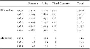 Panama City Marina Civic Center Seating Chart Introduction To Part I Part I Modern Panama