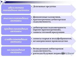 Презентация на тему Тема Управление оборотными активами План  2 Денежные