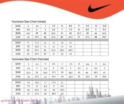 Nike Size Conversion Chart Luxury How To Convert Men S And