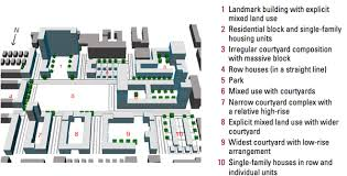 THE URBAN ASSEMBLY KIT    Land use   The most useage in the area is  residential