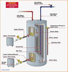electric hot water heater wiring schematic collection wiring diagram heater wiring diagram on 95 t800 electric hot water heater wiring schematic collection best of electric water heater wiring diagram wiring