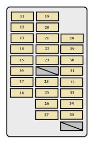 toyota mr2 spyder third generation mk3 1999 2001 fuse box toyota mr2 spyder third generation mk3 1999 2001 fuse box diagram