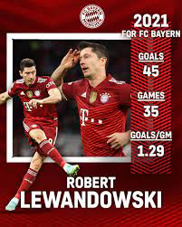 FC Bayern English (@FCBayernEN)