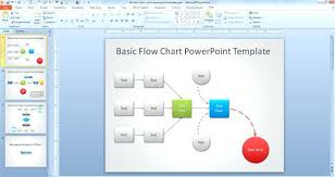 Flow Charts In Process Chart Template Free Download Flowchart Edraw ...