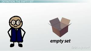 The Empty Set in Math: Definition & Symbol - Video & Lesson ...