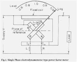 200 amp meter base wiring diagram various information and pictures ammeter wiring diagram 200 amp meter base wiring diagram dogboifo