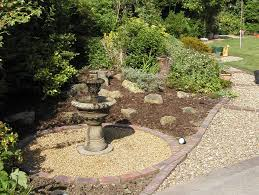 Small Picture Outdoor Garden Water Fountains Ideas Amazing Modern Garden