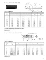 Dowel Pin Hole Tolerance Chart 2019