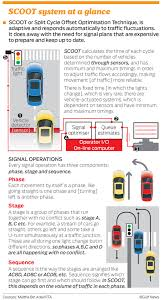 Traffic Signal Timing Chart How Dubais Traffic Signal System Works Transport Gulf News