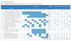 work plan examples work plan and budget plan csnm
