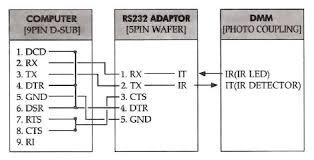 protek 608 rs 232 details darian cabot protek 608 rs 232 wiring diagram