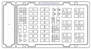 ford f 250 front abs wiring diagram not lossing wiring diagram • 2000 ford f450 fuse box diagram imageresizertool com 1977 ford f 250 wiring diagram ford f 350 wiring diagram