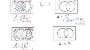 Shade Venn Diagram Venn Diagrams Shading Regions Three Sets Pakvim Net Hd